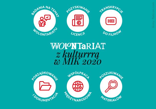 Wolontariat zkulturrrą wMIK 2020: Badania natemat wolontariatu, pozyskiwanie licencji, transkrypcje dofilmów, porządkowanie idokumentacja, współpraca międzynarodowa, poszukiwanie materiałów